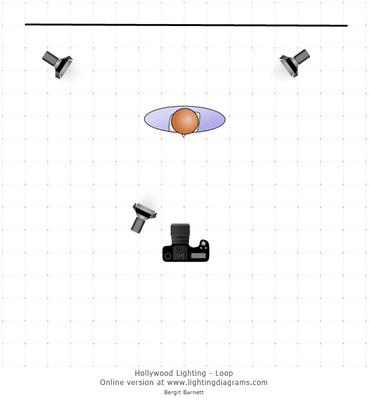 Loop Lighting Diagram